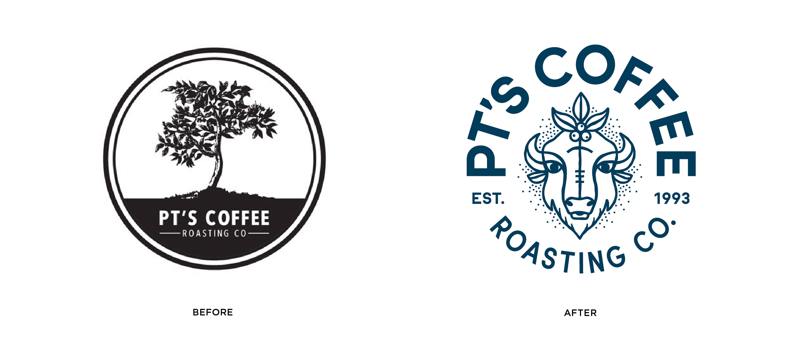 It was important for the new identity to reflect their love of coffee from  their direct trade relationships with the farmers to the retail clientele. 160119e2a2f